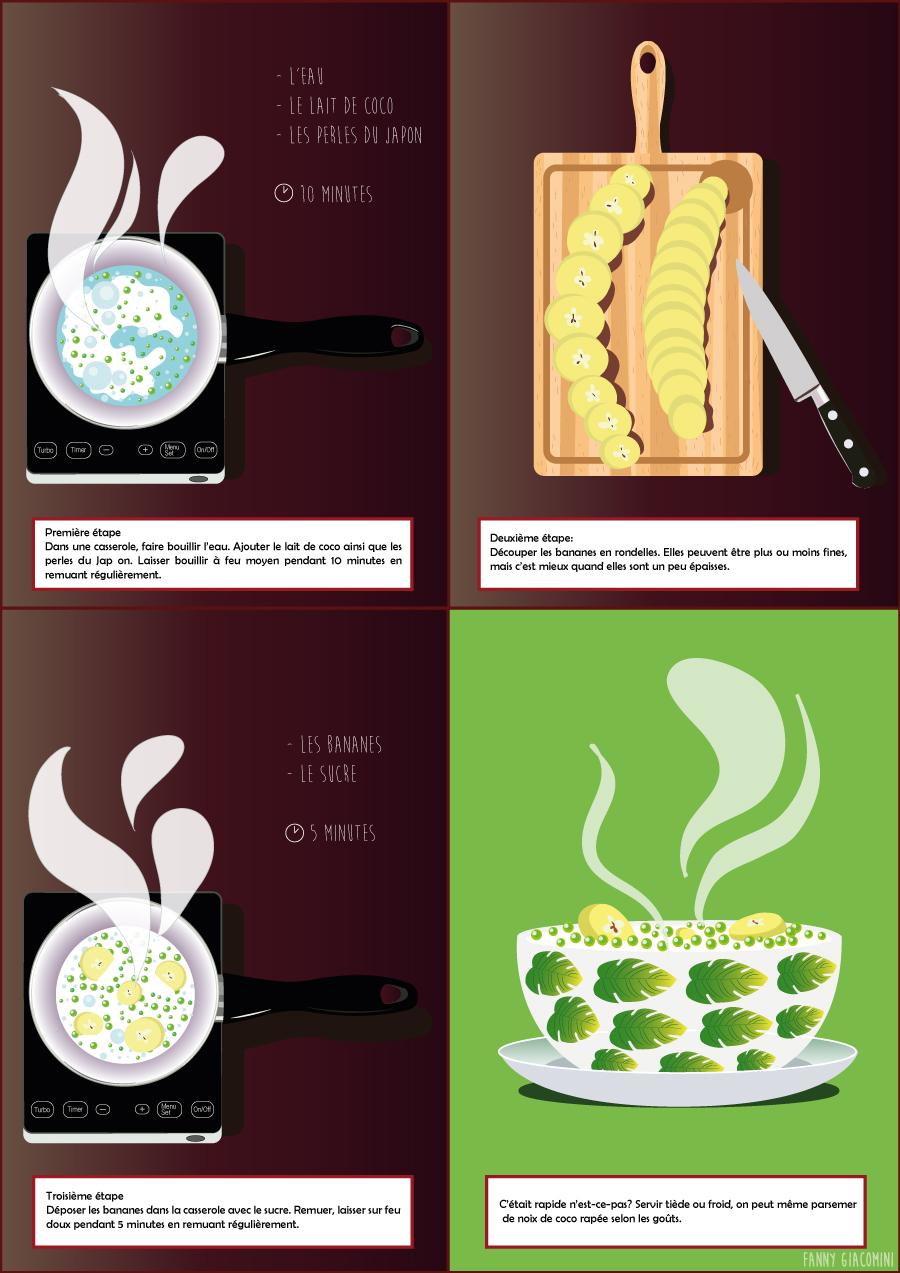 recette de cuisine fanny giacomini dessin