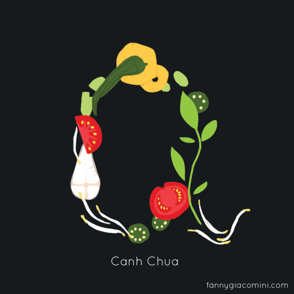 alphabet plat vietnamien