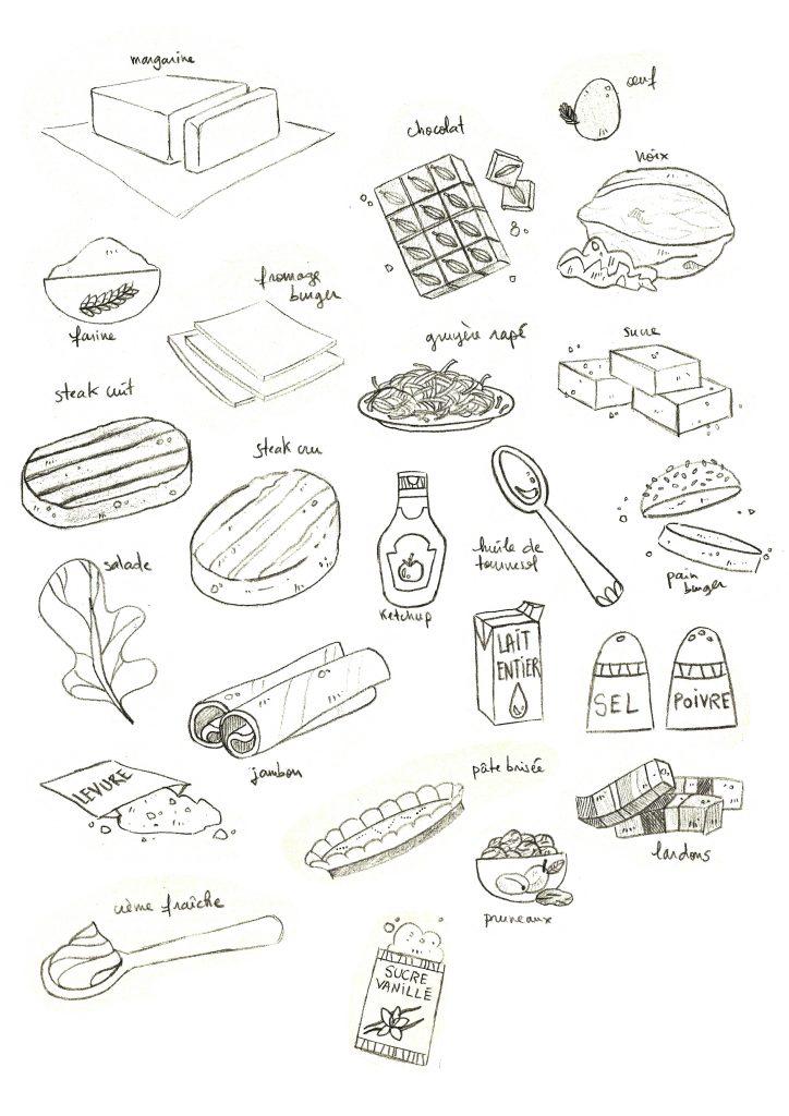 dessins pour application recettes de cuisine mucochef les laboratoires mylan. Black Bedroom Furniture Sets. Home Design Ideas